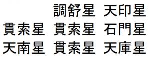 くりーむしちゅー有田、算命学