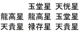 算命学、斎藤工