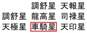 算命学、宮根誠司さんの星